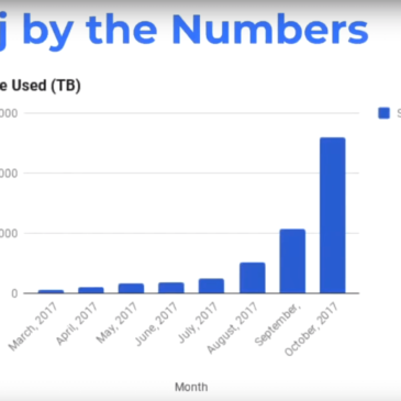 Storj's Town Hall Quarter 4 2017 Overview